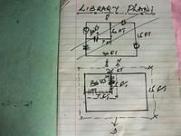 Library blueprints